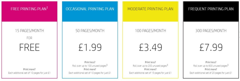 HP Instant Ink monthly price plans